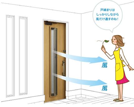 戸締まりはしっかりしながら風だけ通す
