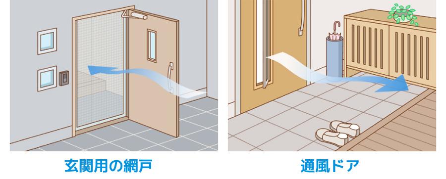 玄関用の網戸と通風ドア